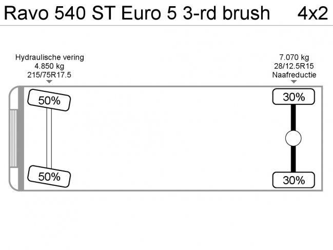 Ravo  540 ST Euro 5 3-rd brush (15)