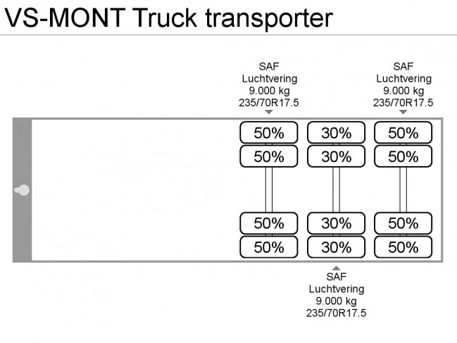 VS-MONT  Truck transporter (11)