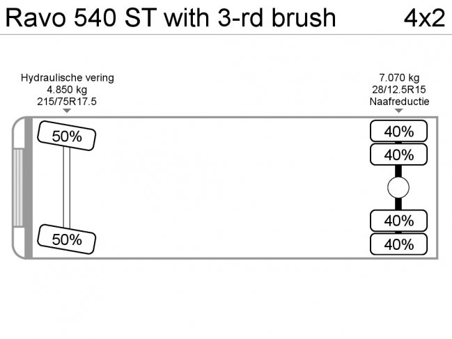 Ravo  540 ST with 3-rd brush (13)