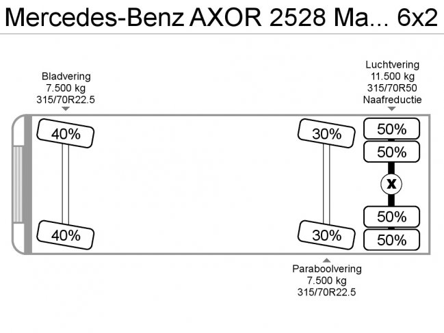 Mercedes-Benz  AXOR 2528 Manual (6)