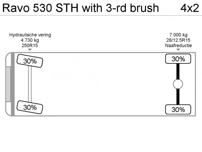 Ravo  530 STH with 3-rd brush (13)