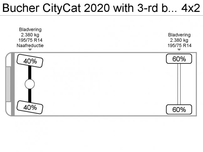 Bucher  CityCat 2020 with 3-rd brush (5)