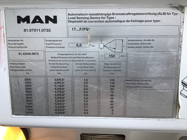 MAN  17.232 FA 4x4 Euro 1 Manual Full steel (9)