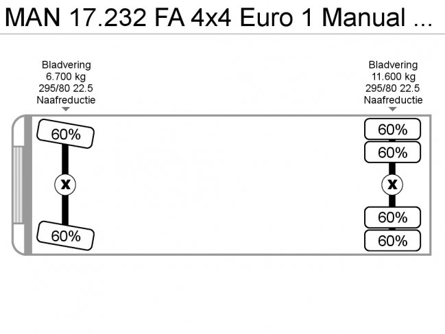 MAN  17.232 FA 4x4 Euro 1 Manual Full steel (11)