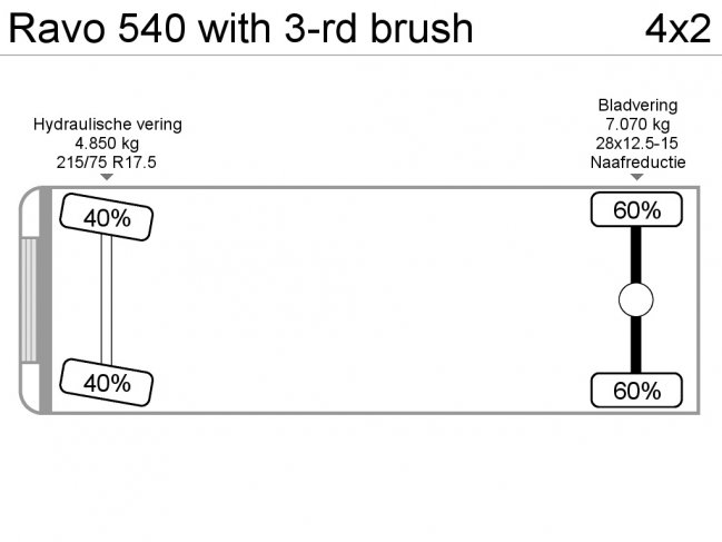 Ravo  540 with 3-rd brush (12)